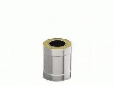 Сэндвич-труба 0.5 метра  1.0 мм