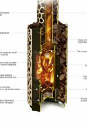 сафари лайт печь отопительная «cафари» Термофор
