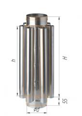 Дымоход конвектор нерж 0.5м (430/0.8 мм) ф115